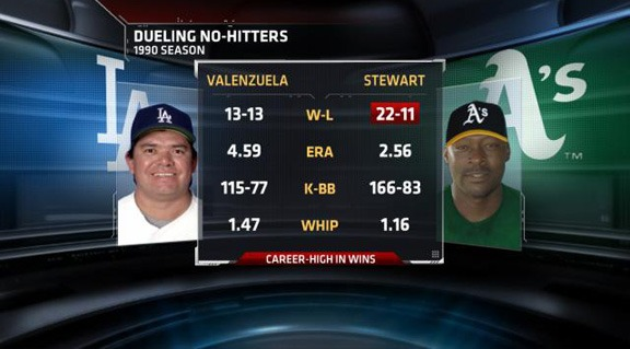 The no-hitters. Photo: ESPN